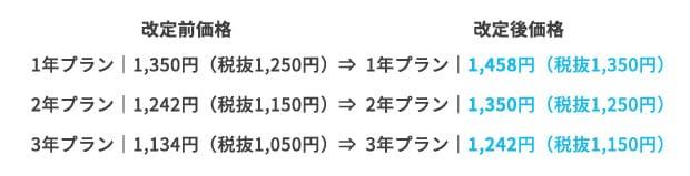 4月から1パック100円の値上げ