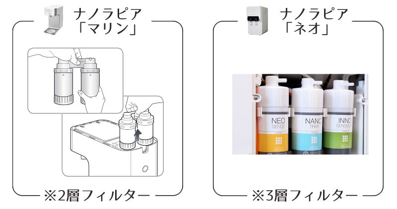 ナノラピアマリン、ナノラピアネオ浄水フィルター比較