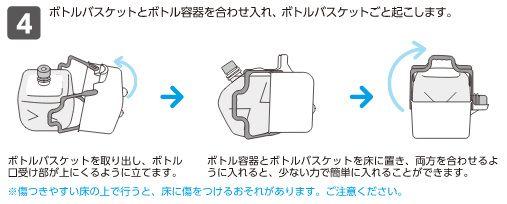 コスモウォーター:専用バスケットへの水ボトル取り付け手順
